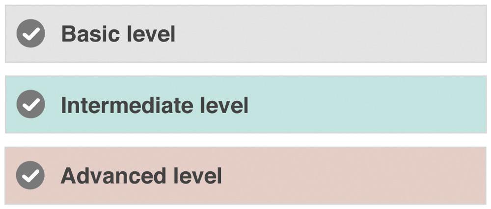 skill-levels