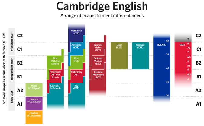 razgovornyy angliyskiy na angliyskom