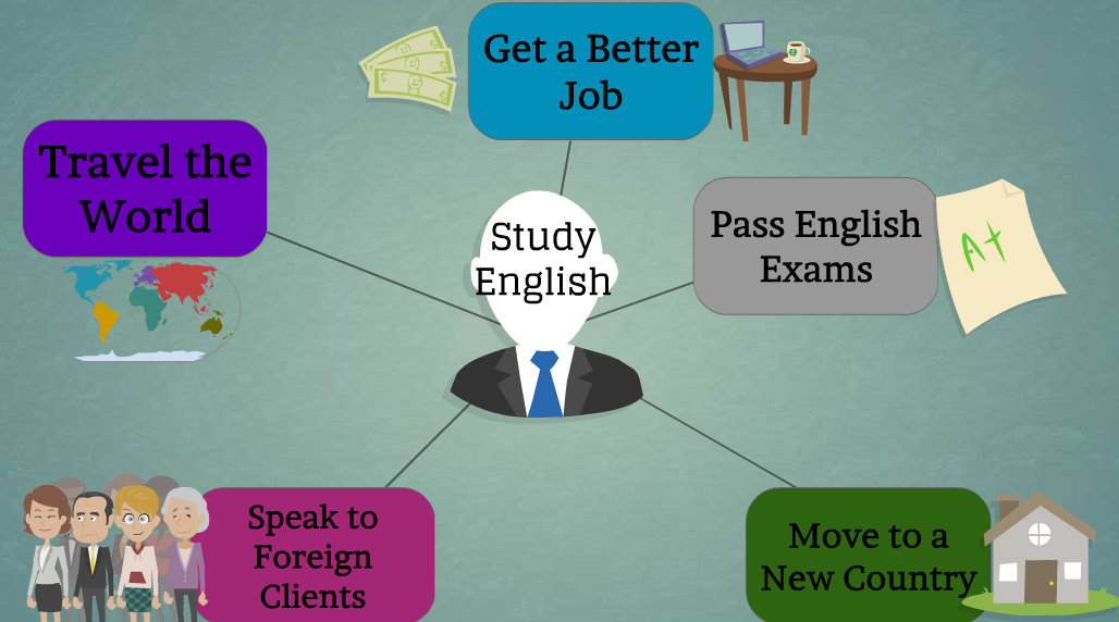 learning need essay Free essays available online are good but they will not follow the guidelines of your particular writing assignment if you need a custom term paper on education: education: past, present, and future, you can hire a professional writer here to write you a high quality authentic essay.