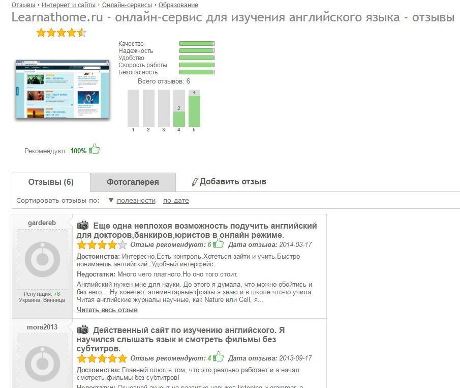 Отзывы о школе Learnathome.ru