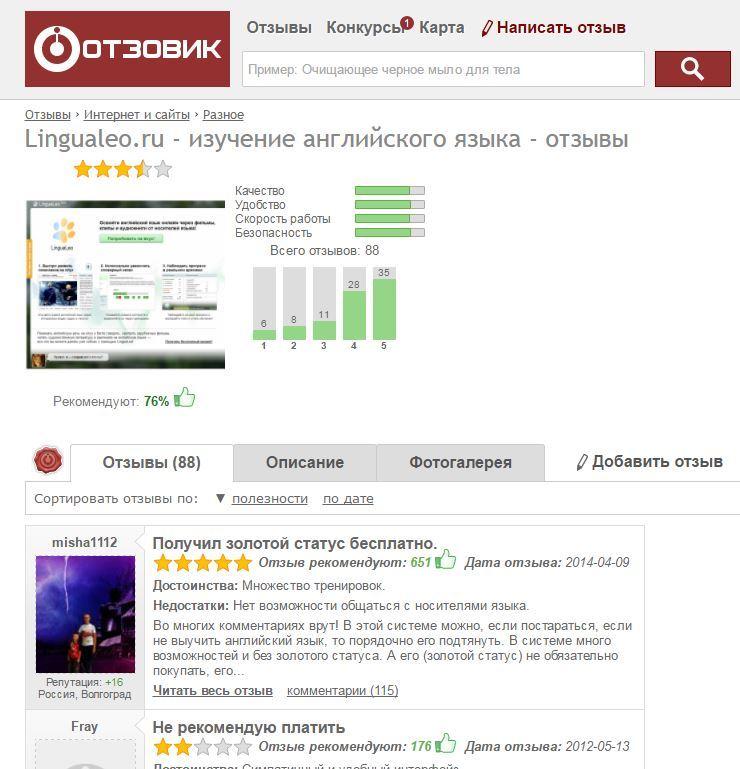 Отзывы о школе Lingualeo.com