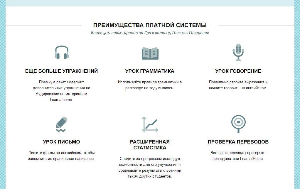 Цена обучения в Learnathome.ru