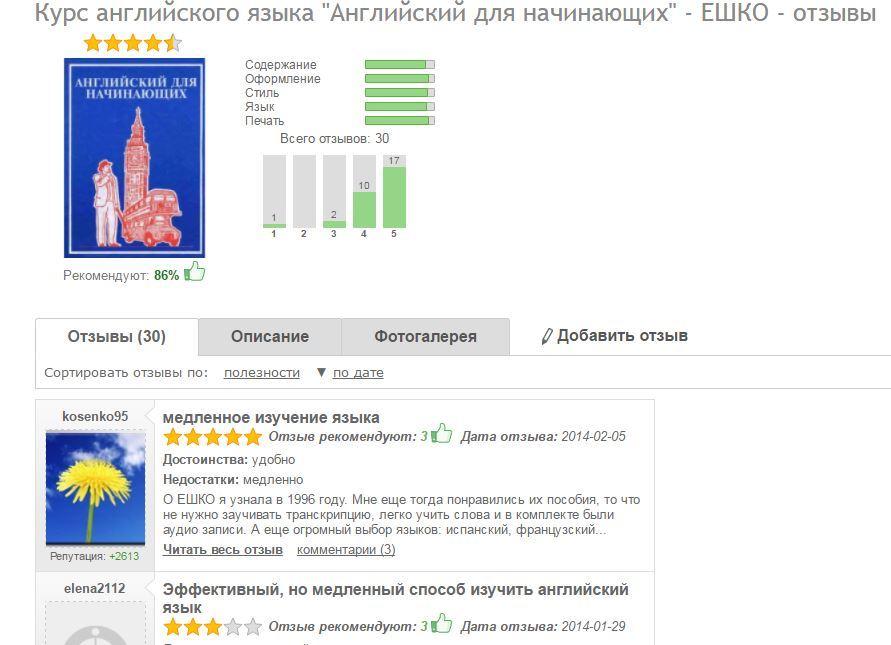 Описание школы Escc.ru