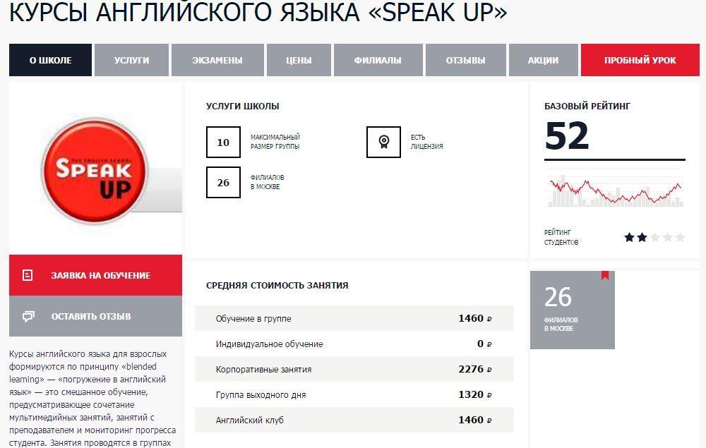 Описание школы Spk-up.ru