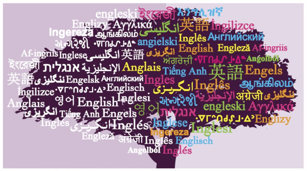 9 лучших игр на уроках английского языка. - 🇬🇧 Английский Язык