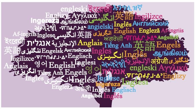 Английский разговорный - Идеальное произношение - Английский Язык