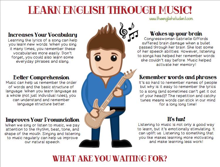 Песни на английском для маленьких учеников