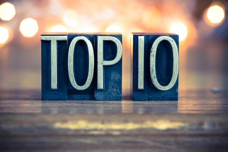 Топ-10 сайтов для тренировки английского языка - 🇬🇧 Английский Язык
