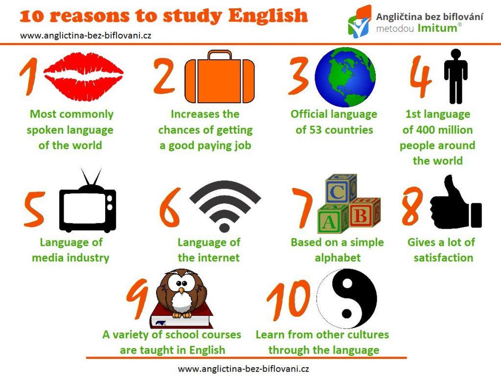 Изучение английского — это интересно.