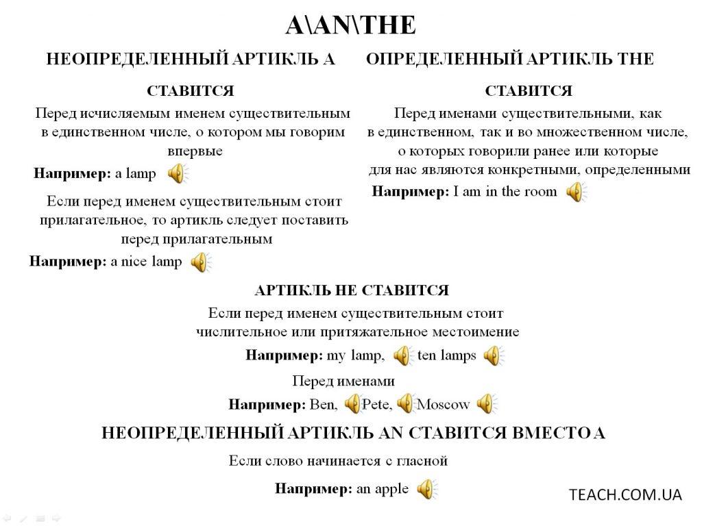 Алфавит.