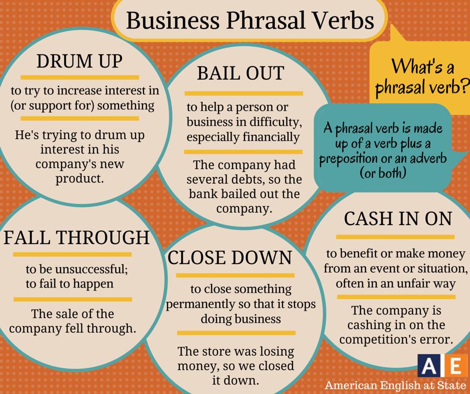 Что такое деловой английский и курсы делового английского?