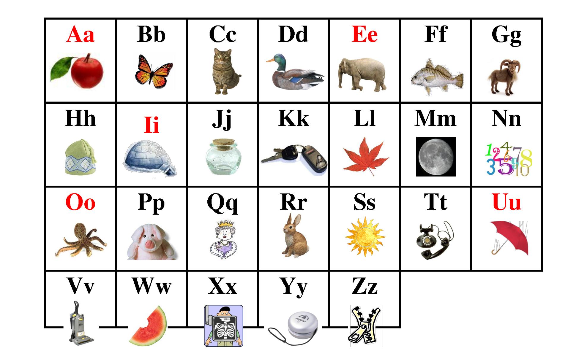 английский язык пошаговое изучение