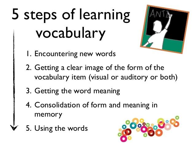 Простые и эффективные способы изучать новые слова