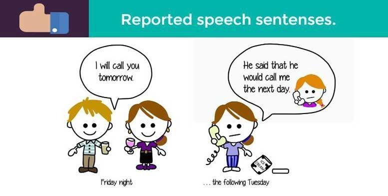 Косвенная речь