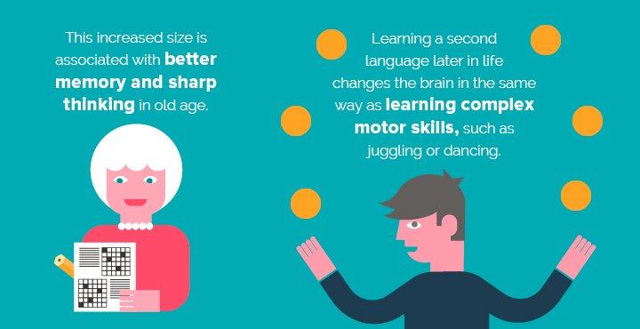 влияние изучения английского
