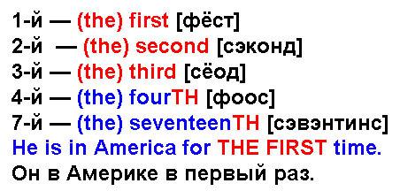 порядковые числительные в английском