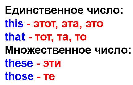 Русско Толковый Словарь