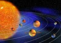 земной шар - Солнечная система