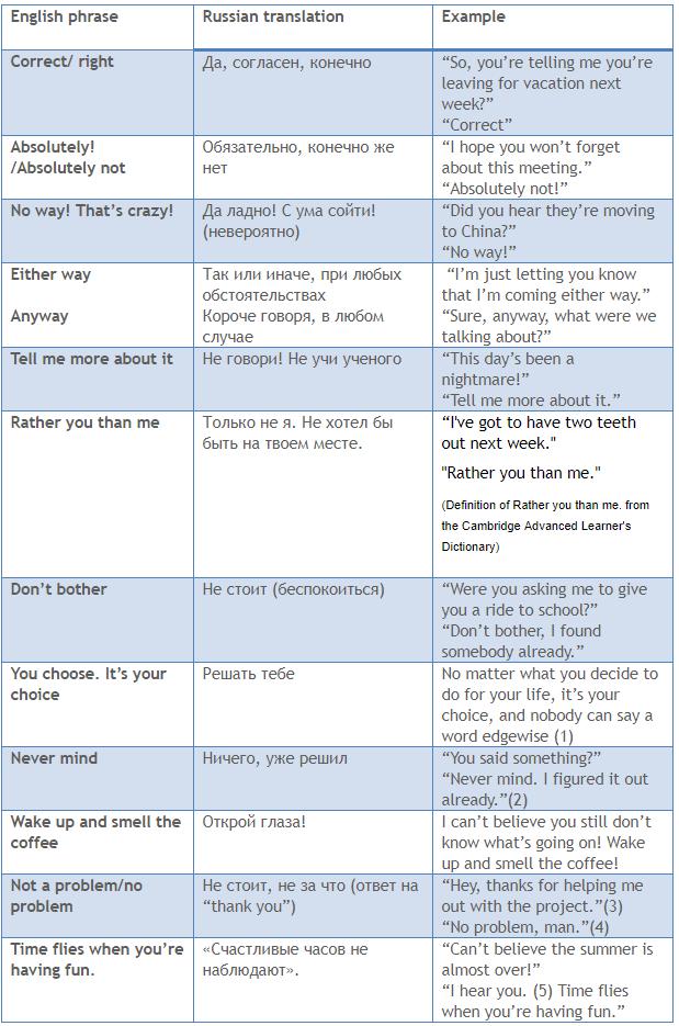 TOEFL фразы